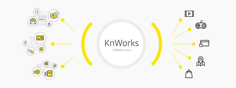 knworks service area